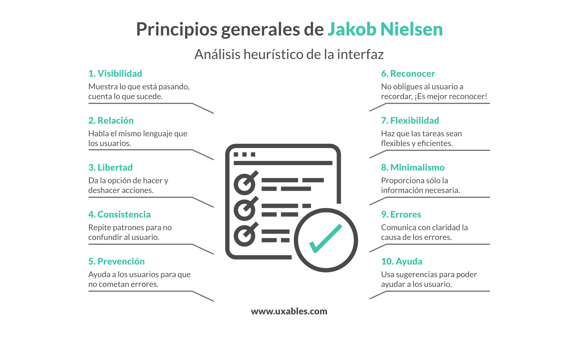 analisis heuristico, jakob nielsen, principios heurisiticos,